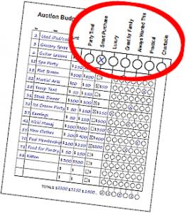 Cadette Budgeting Auction Worksheet