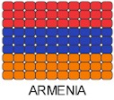 Armenia Flag Pin Pattern