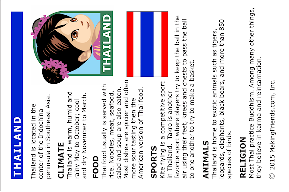 Printable Fact Card About Thailand