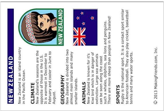 New Zealand Fact Card