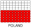 Poland Flag Pin Pattern
