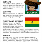 Facts about Bolivia
