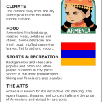 Facts about Armenia
