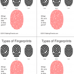 Printable Fingerprint Types for Junior Detective Clue Game