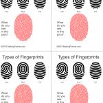 Printable Fingerprint Types for Junior Detective Clue Game