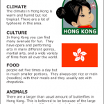 Facts about Hong Kong