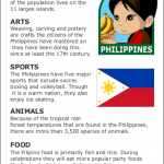 Facts about Philippines