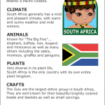 Facts about South Africa