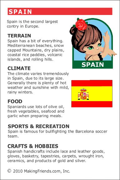 Facts about Spain - MakingFriendsMakingFriends