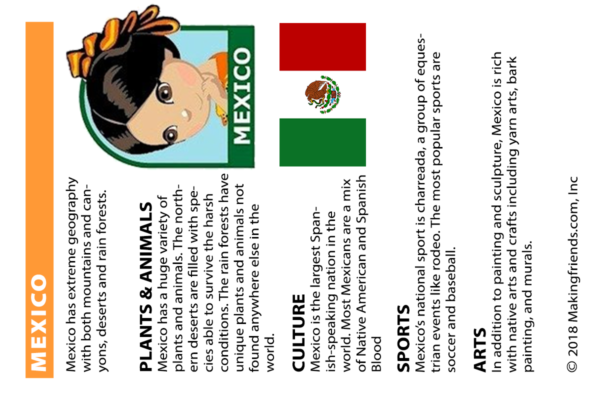 Mexico Facts