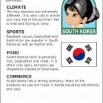 Facts about South Korea