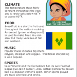 Facts about St. Vincent and the Grenadines