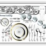 Printable Formal Dinner Place Setting