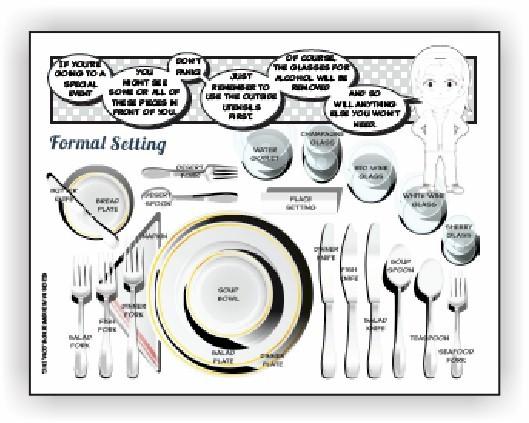 Formal Dinner Place Setting