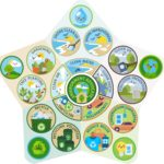 Environment Service Patch Program®
