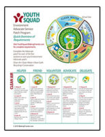 Youth Squad Environment Welfare Flyer