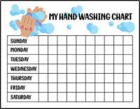 Girl Scout Hand Washing Chart